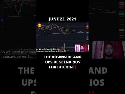 Bitcoin prasmė
