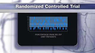 manual therapy beats ultrasound for back pain