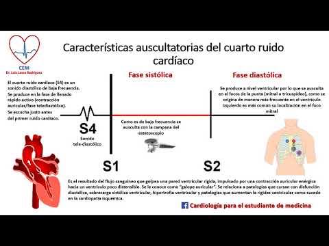 Hipertensión, epistaxis