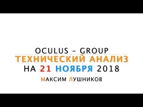 Технический обзор рынка Форекс на 21.11.2018 от Максима Лушникова видео