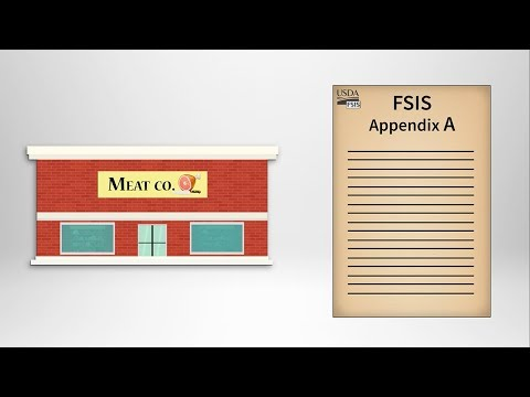 The FSIS Appendix A/B - How Data Loggers Can Help