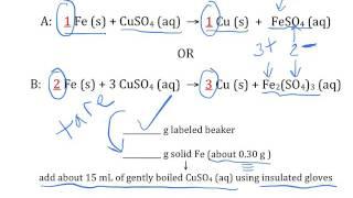 Fe + CuSO4 Stoichiometry Lab Procedure