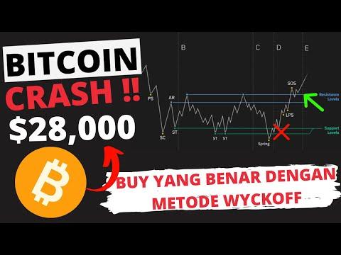 Bitcoin rossz hírek