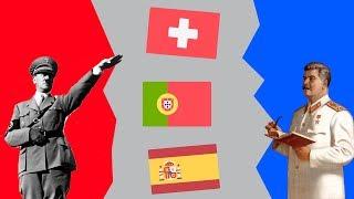 Нейтральные страны во Второй Мировой войне