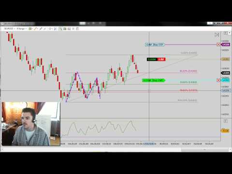 Binary options trading channels