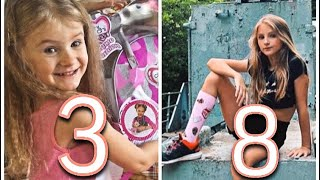 Как менялась Мисс Николь 2 часть????miss nicole Gymnastics evolution
