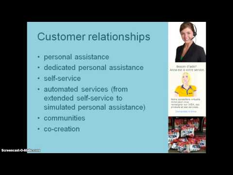 mp4 Business Model Canvas Customer Relation, download Business Model Canvas Customer Relation video klip Business Model Canvas Customer Relation