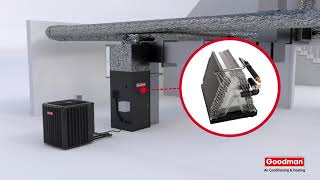 Goodman | How It Works | Heat Pump