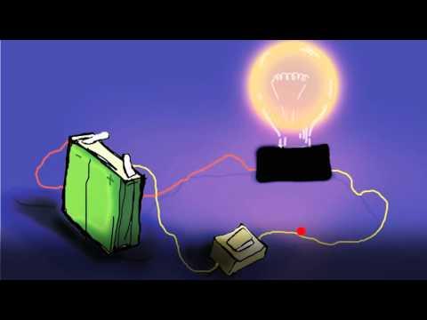 Jak sprawdzić osobiste rachunki za energię elektryczną