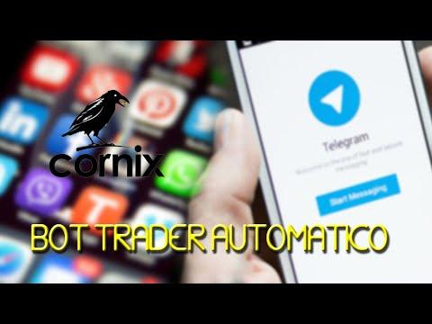 Hogyan lehet aktívan kereskedni bitcoin
