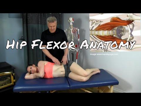 Krzywizna mięśni w nogach
