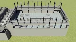 Атомная электростанция Akkuyu 3D