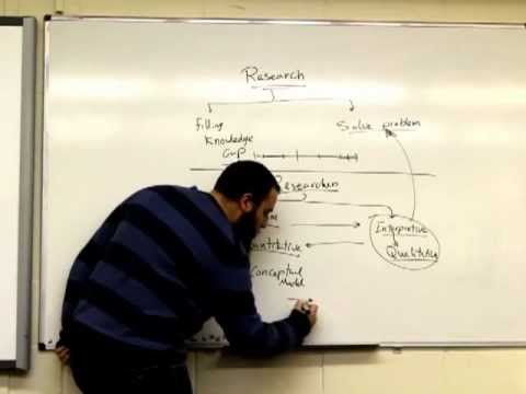 Research Methodology Course (Self-Study) - YouTube