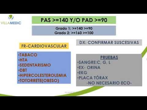 Lo que es necesario para la hipertensión arterial