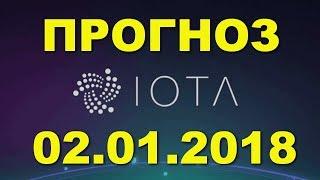 IOT/USD — IOTA прогноз цены / график цены на 2.01.2018 / 2 января 2018 года