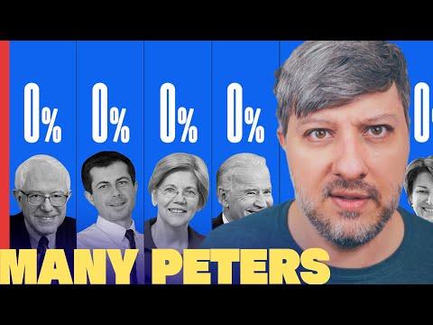 Bernie vs. Mayor Cheat | Many Peters⁷⁵