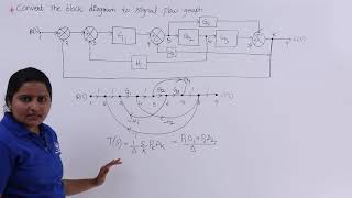 Problem 2 on Converting Block Diagram to Signal Flow Graph