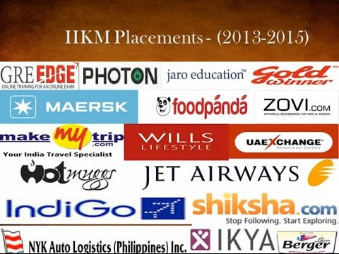 IIKM Business School video cover1