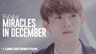 EXO - Miracles in December : Line Distribution