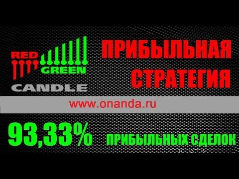 Андрей оливейра рейтинг брокеров бинарных опционов