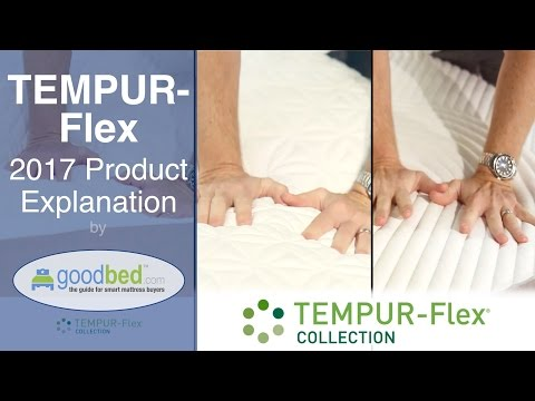 TEMPUR-Flex (2017) EXPLAINED by GoodBed (VIDEO)