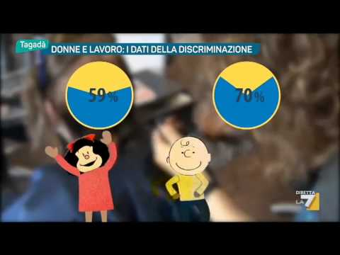 Video belle coppie omosessuali