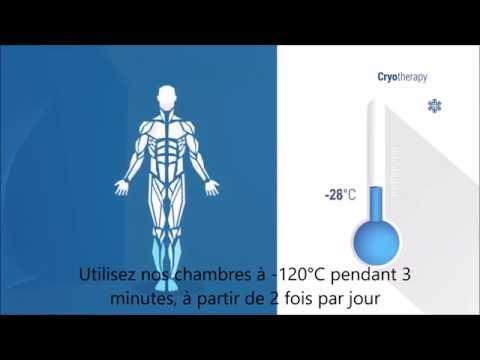 Comme la chélidoine peut aider au psoriasis