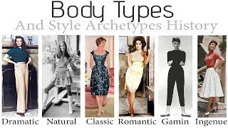 Body & Style Archetype History L Northrop, McJimsey, Kitchener, Kibbe