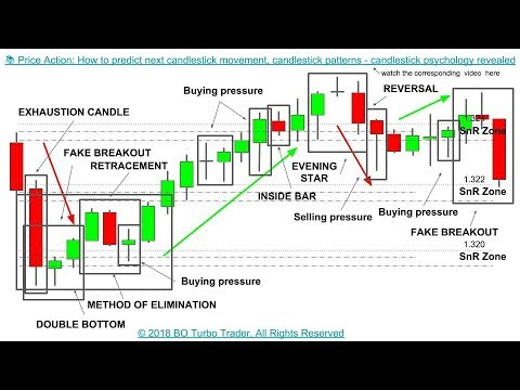 How much money can be withdrawn from binary options
