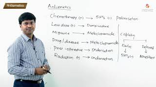 Pharmacology of Antiemetics - Drug of choice : Dr Rajesh Gubba