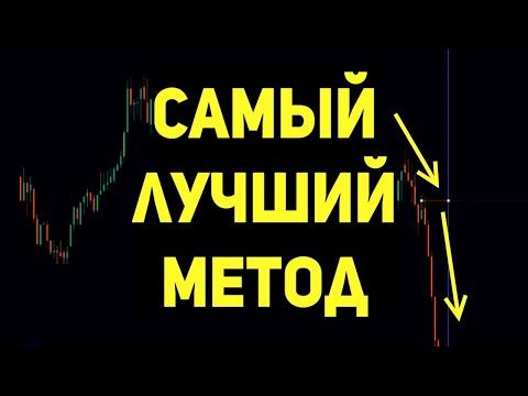 Y markets бинарные опционы