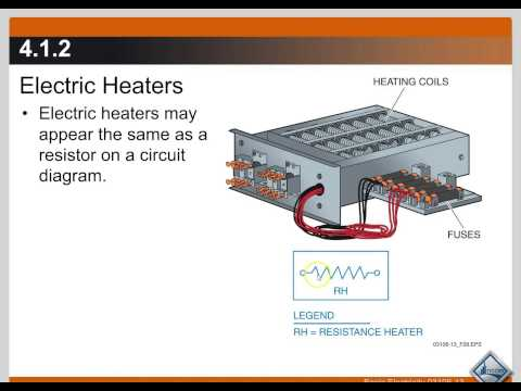 Online HVAC Training - YouTube