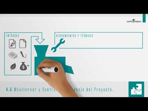 Monitorear y Controlar el Trabajo del Proyecto PMBOK 6