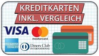 Kreditkarten Erklärung - Alles was du wissen musst! inkl. Vergleich  💳