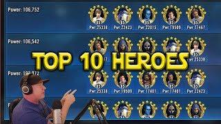 Star Wars: Galaxy Of Heroes - Top 10 Best Heroes November