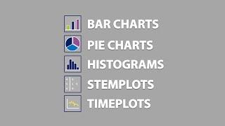 Bar Charts, Pie Charts, Histograms, Stemplots, Timeplots (1.2)