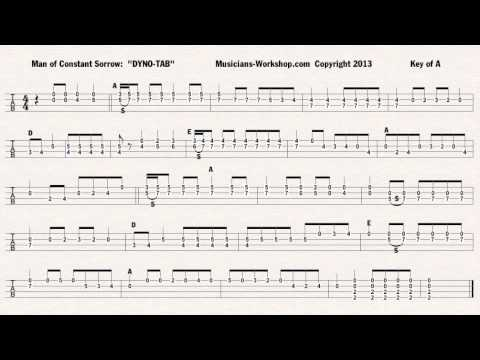 Constant Sorrow Chords Image Collections Chord Guitar Finger Position