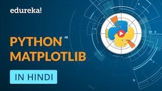 Python Matplotlib in Hindi | Python Tutorial for Beginners | Edureka Hindi