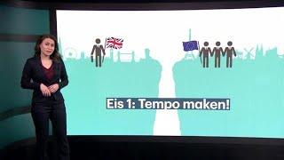 Brexitbrief: dit eist Europa van de Britten - RTL Z NIEUWS