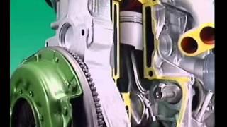 Video Hoạt động của piston, trục khuỷu, thanh truyền