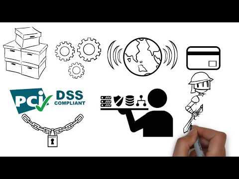 PCI DSS: What, Why, and Do I Need To Comply? | ERMProtect ...