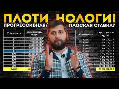 НАЛОГИ | ПРОГРЕССИВНАЯ ИЛИ ПЛОСКАЯ СТАВКА? #ЛИКБЕЗ | FURYDROPS