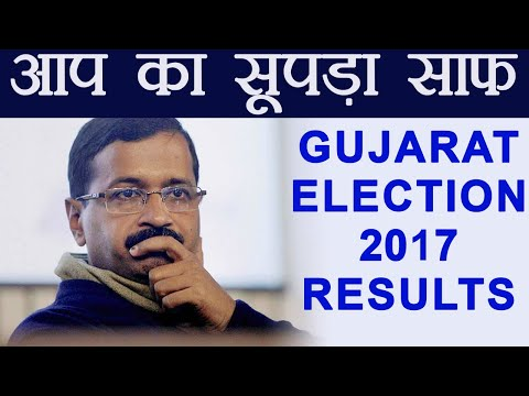 Gujarat Election 2017 Results: Arvind Kejriwal की 'AAP' को नहीं मिली एक भी Seat । वनइंडिया हिंदी