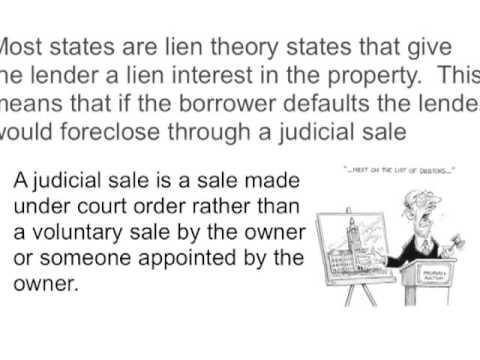 Financing - Real Estate Exam - YouTube