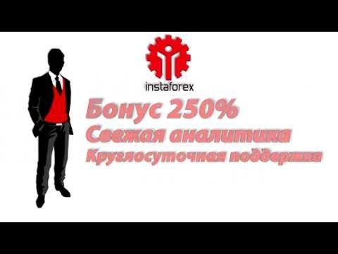 """, title : '""""Что такое Форекс?""""'"""
