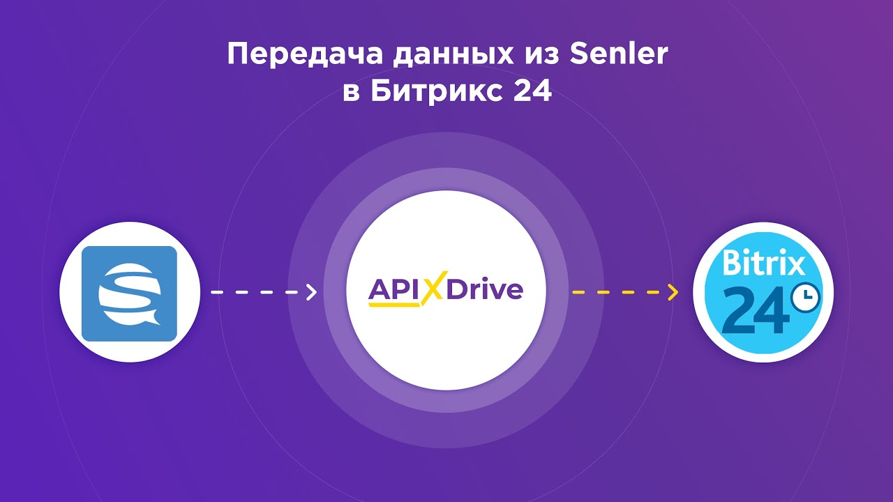 Как настроить выгрузку данных из Senler в виде лидов в Bitrix24?