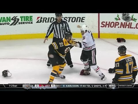 Chris Kelly vs. Andrew Shaw