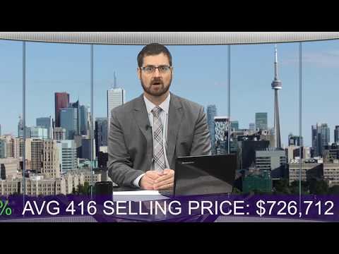 Market Watch August 2017