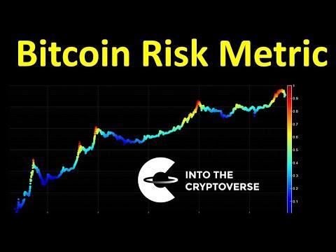 Ingyenes bitcoin / óra