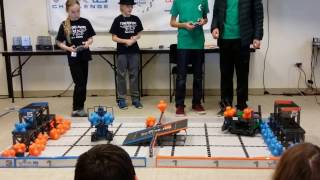 February 4, 2017 Tournament at Colorado Youth Outdoors – Qualifying Match with Sunset Middle School's Team #11263C, The A Team